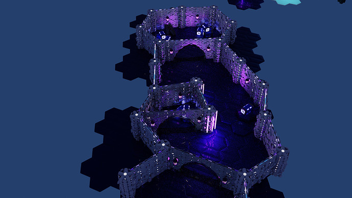 Dungeon Overview