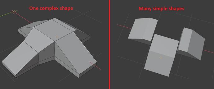 shape question