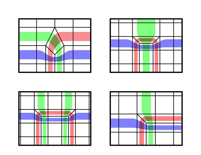 edge loop junctions
