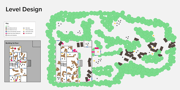 LevelDesign-practice-v1